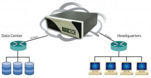 6xg-network-emulator