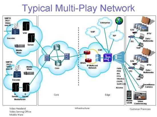 network-simulation-diagram